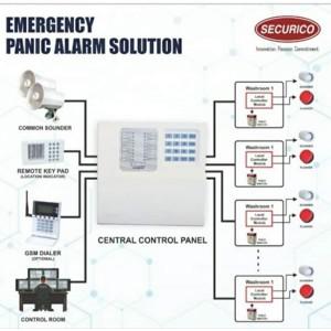 secrico panic alarm